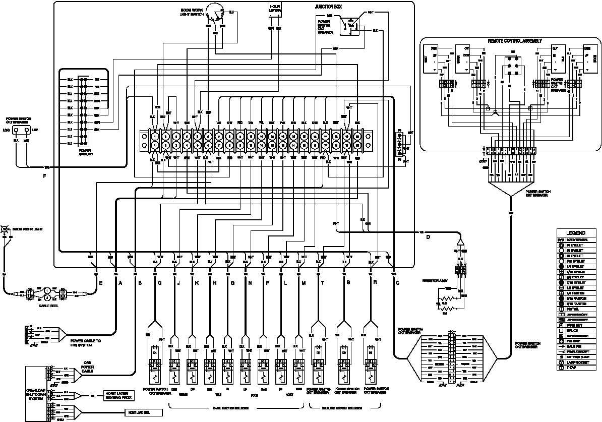 Snorkel Lift Wiring Diagram Unique Wiring Diagram Image