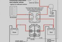 Subwoofer Wiring Diagram Awesome Wiring Diagram Subwoofer Wire Diagram Fresh Best Wiring Diagram Od