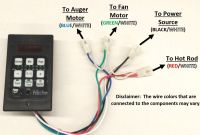 Traeger Wiring Diagram Inspirational Amazon Pellet Pro Pid Pellet Grill Controller for Traeger Pit