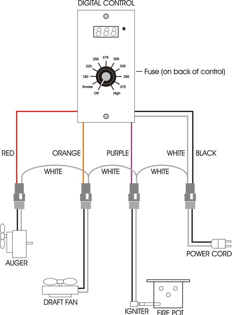 Ros Pdf Format Traeger Digital Thermostat Wiring Diagram