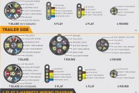 Trailer Lights Diagram Awesome Wiring Diagram for Trailer Lights 2018 Trailer Light Diagram Lovely