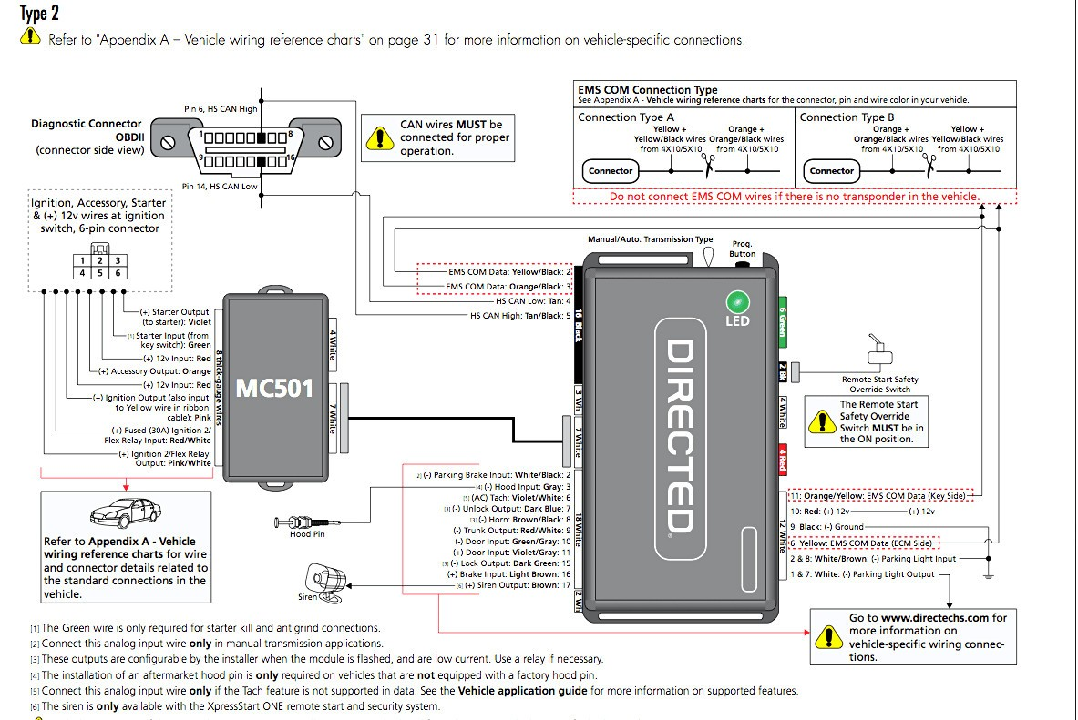 C0C Directed Electronics Remote Start Wiring Diagram | Wiring ResourcesWiring Resources