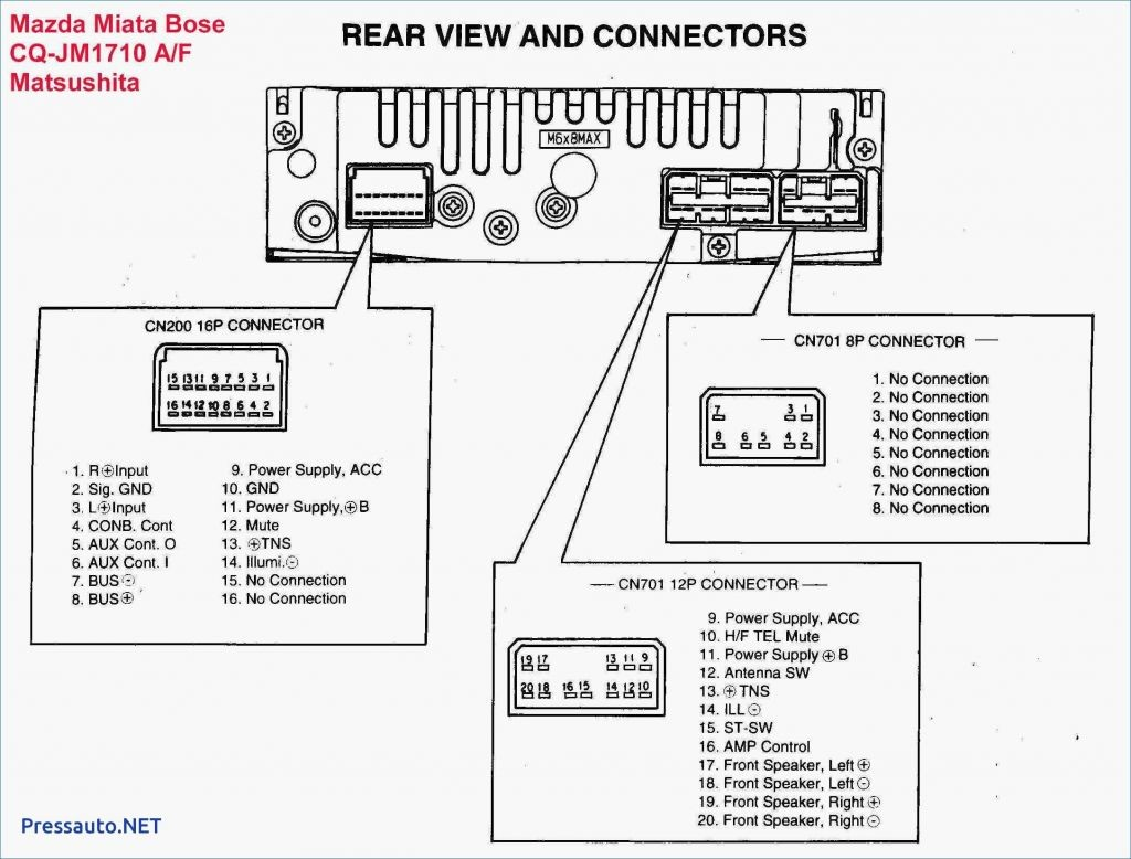 Hummer H3 Radio Wiring Diagram - Wiring Diagram