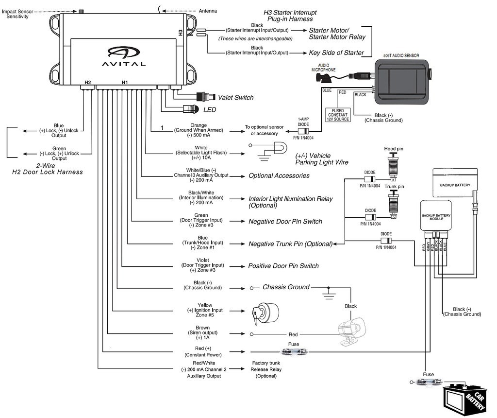 Viper 4105v Wiring Diagram Unique | Wiring Diagram Image