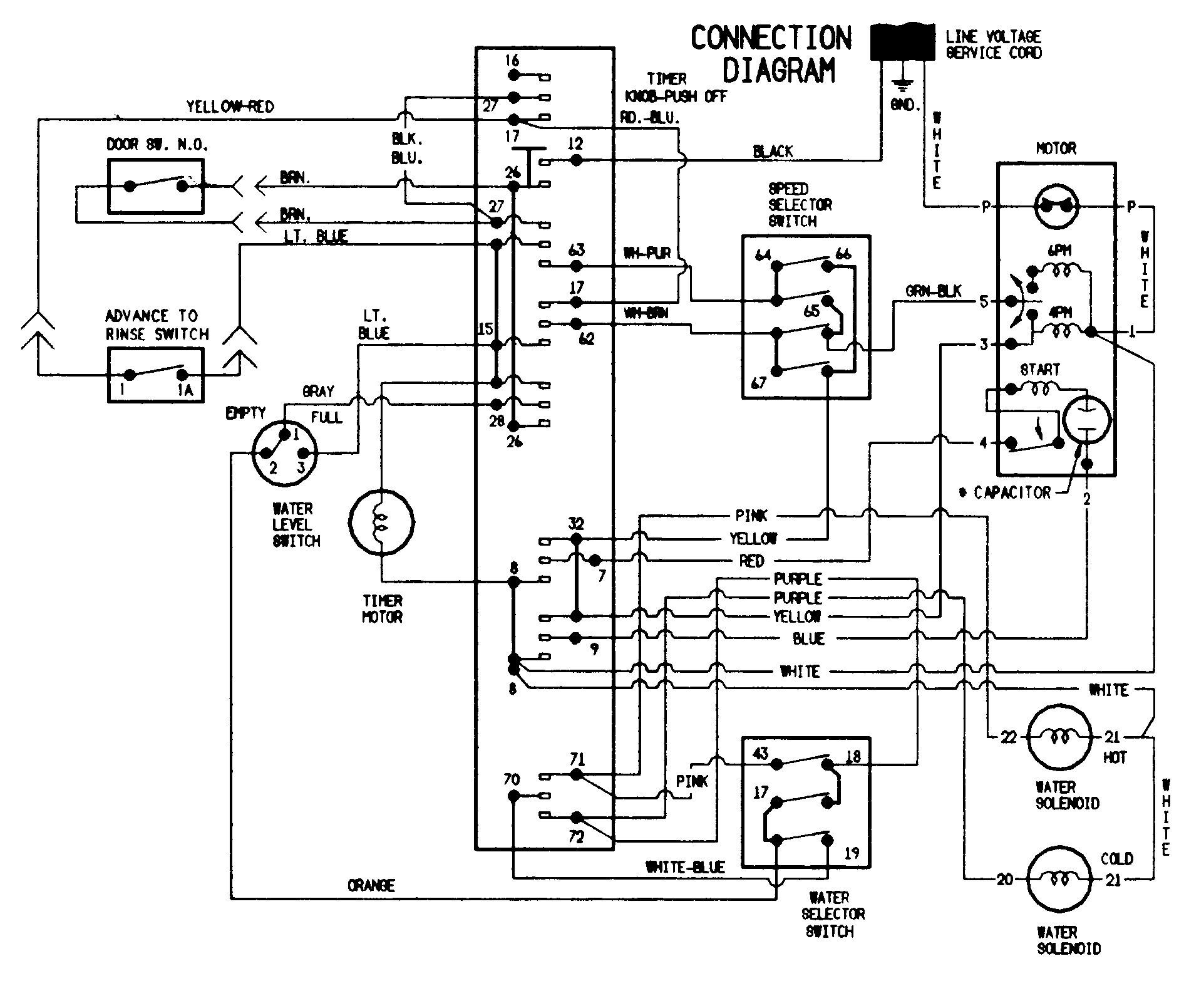Wiring Diagram Whirlpool Dryer Best Maytag Washer Wiring Diagram