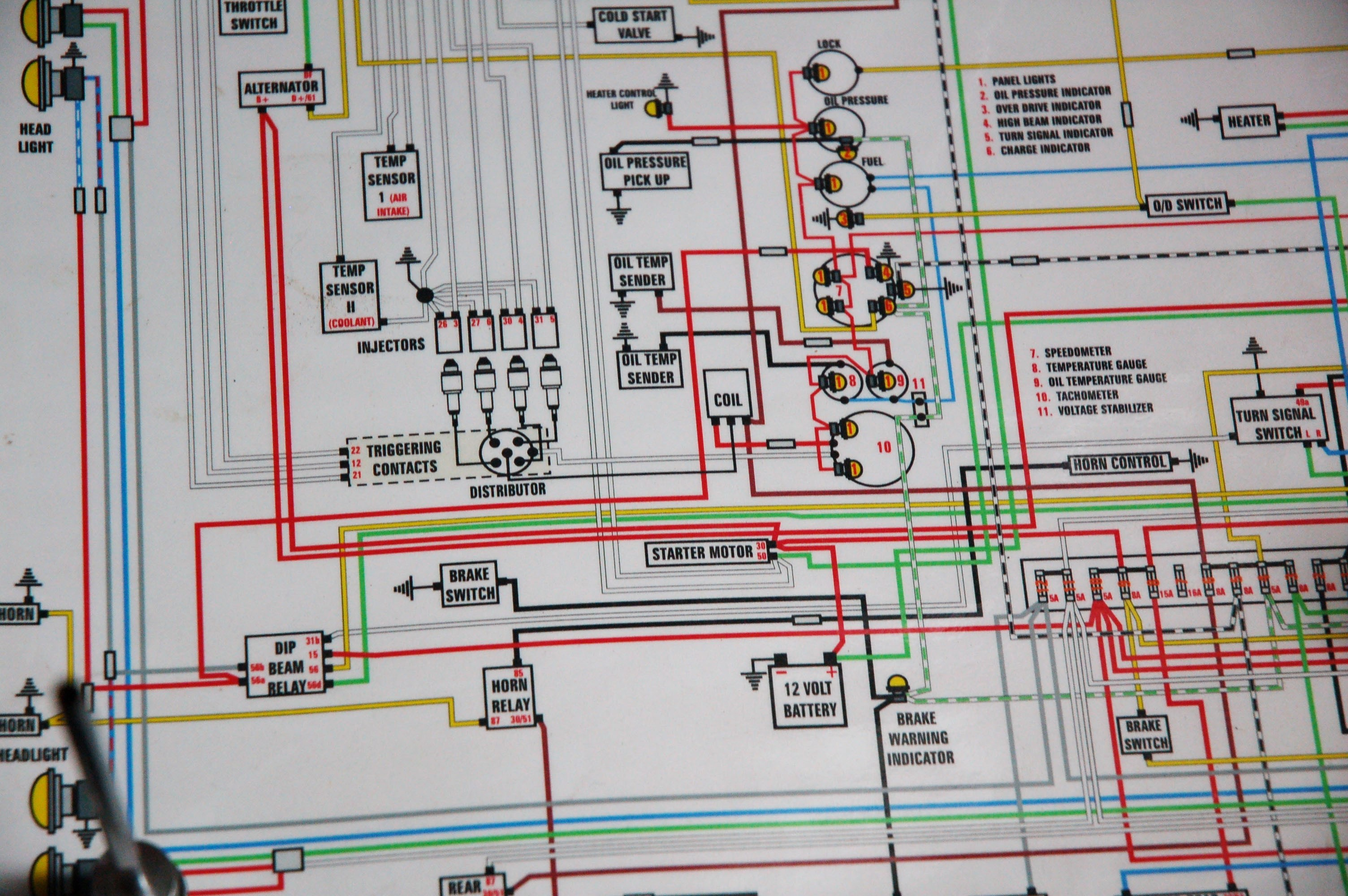 Universal Hot Rod Wiring Diagram Gallery