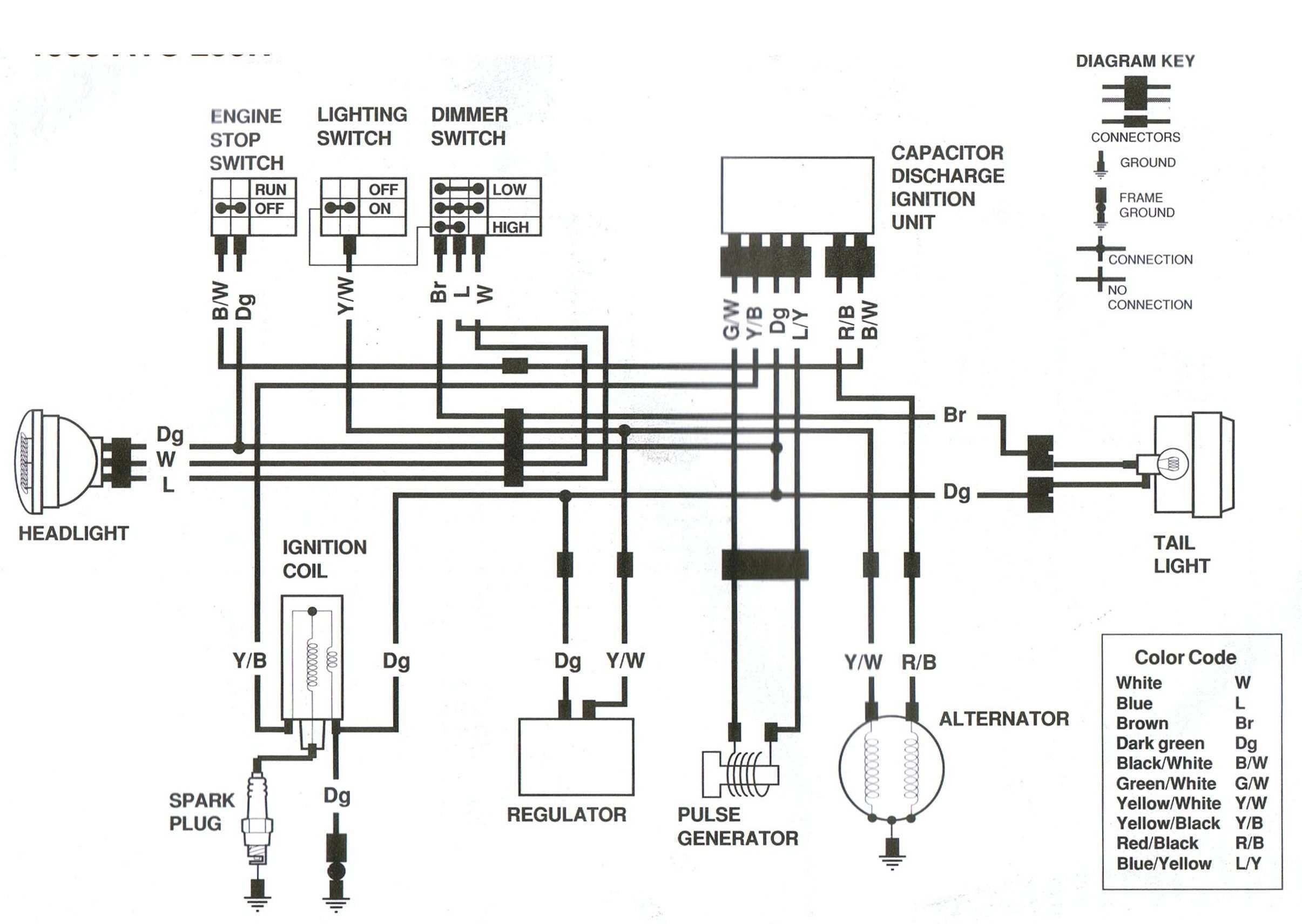 1988 yamaha banshee wiring diagram auto electrical wiring diagram u2022 rh softwarekart co 1994 Yamaha Kodiak