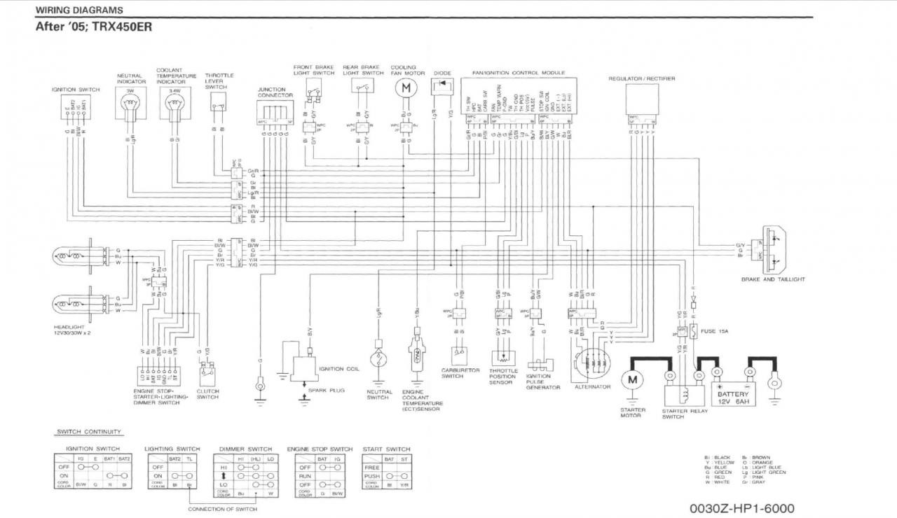 Wiring Diagrams Yfz450