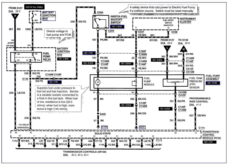 2004 ford excursion wiring diagrams wiring diagram todays rh 12 8 9 1813weddingbarn 2005 Ford