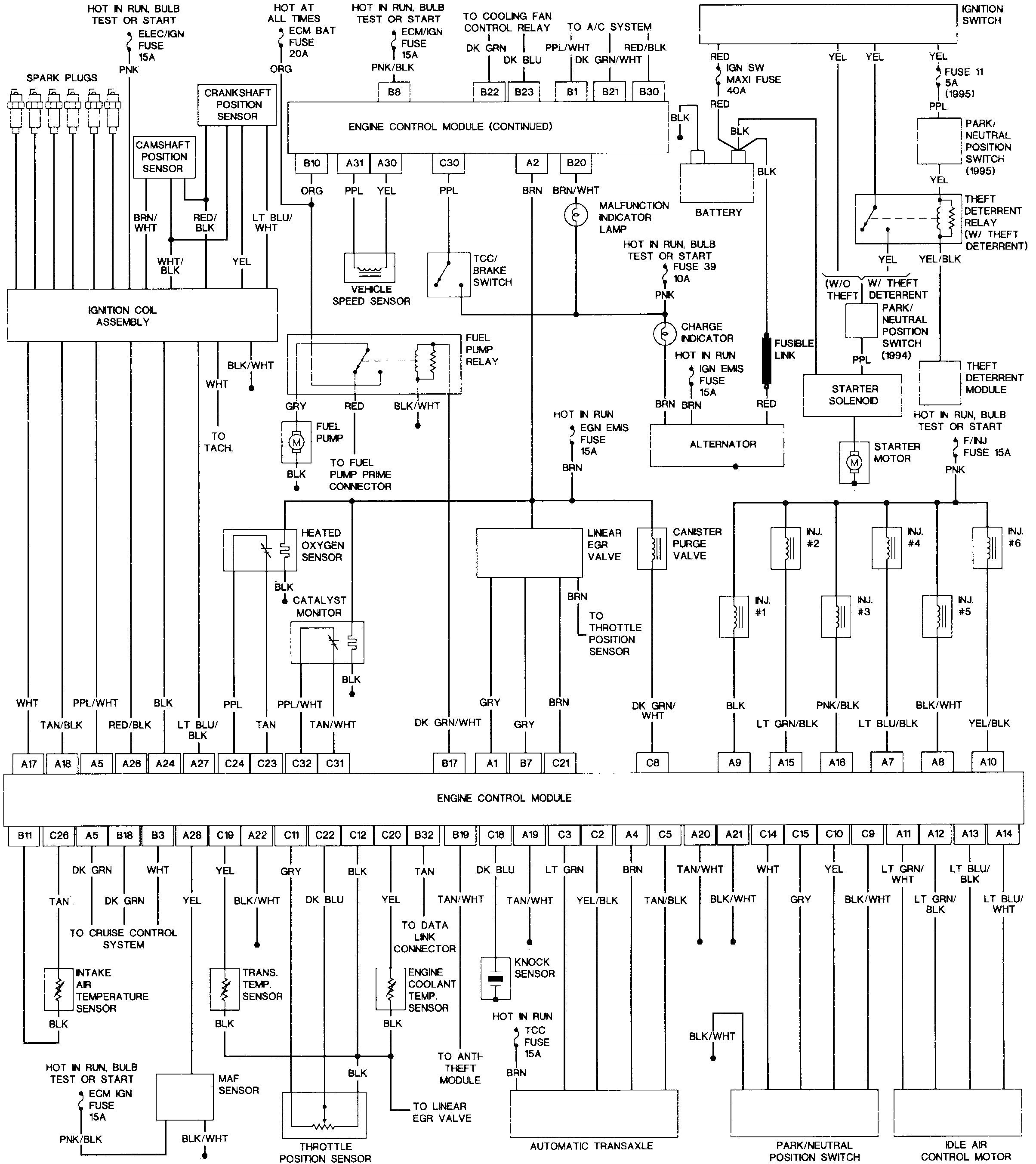 wiring diagram for 2004 buick regal wiring diagram all data rh 3 14 19 feuerwehr randegg de 2004 Buick LeSabre Fuse Box Diagram 2004 Buick Rendezvous