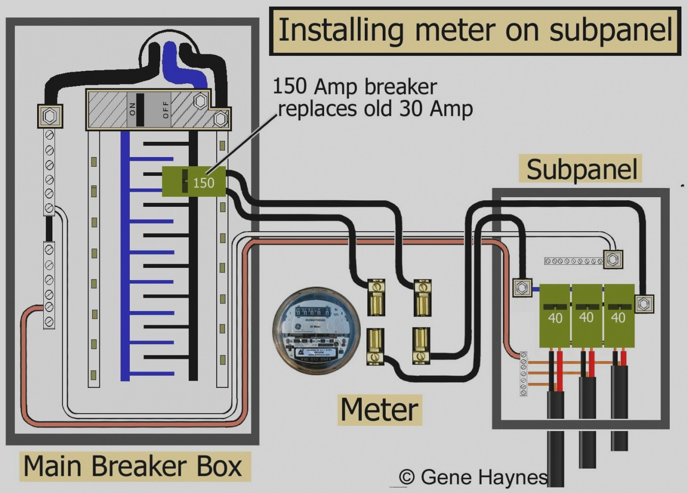 50 Amp Sub Panel Wiring Diagram How to Wire A Subpanel Diagram Lenito for Wellread