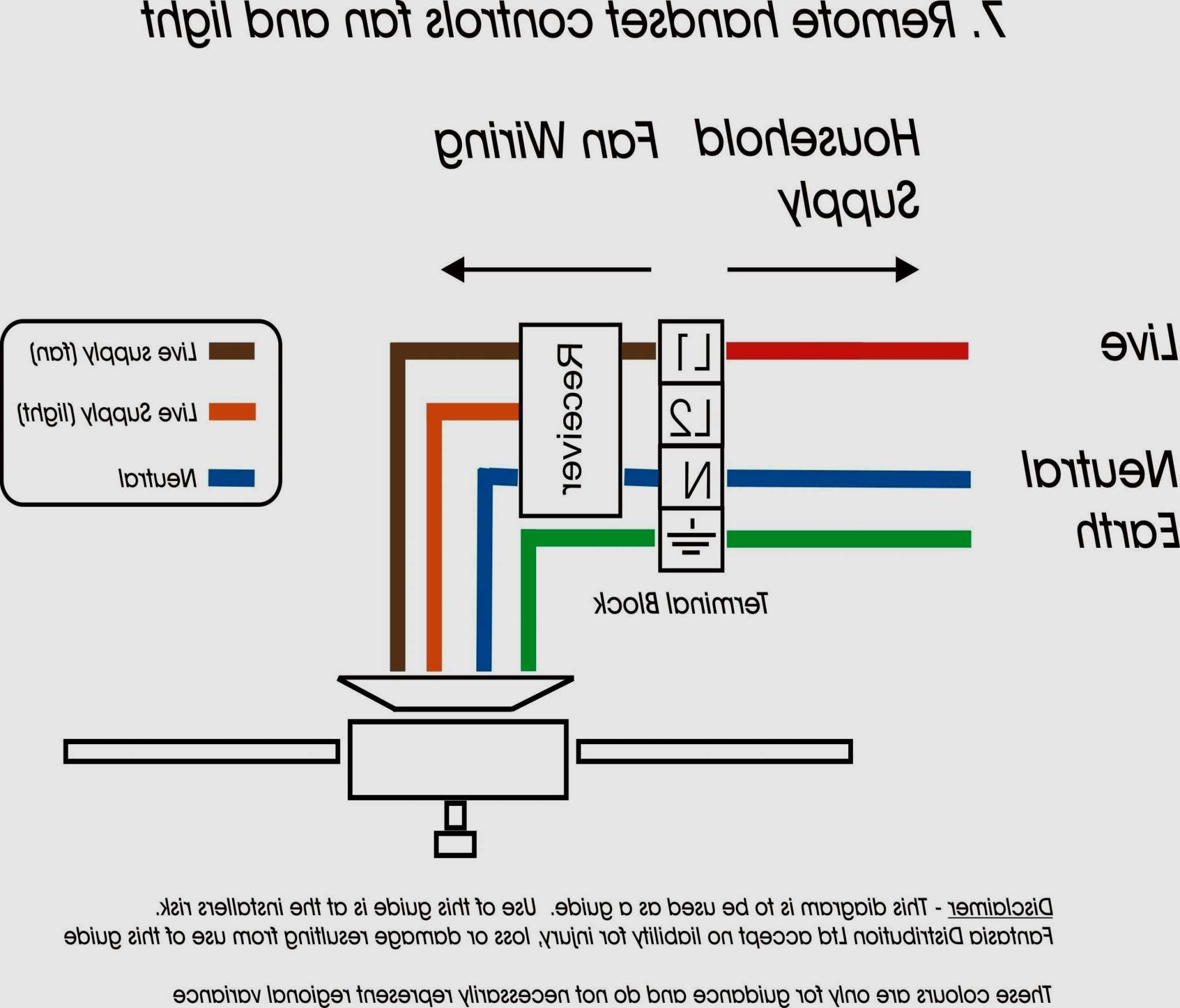 Leviton Dryer Outlet Wiring Diagram Lutron Dimmer 3 Way Wire Diagram Inspirational Lutron Cl Dimmer Wiring