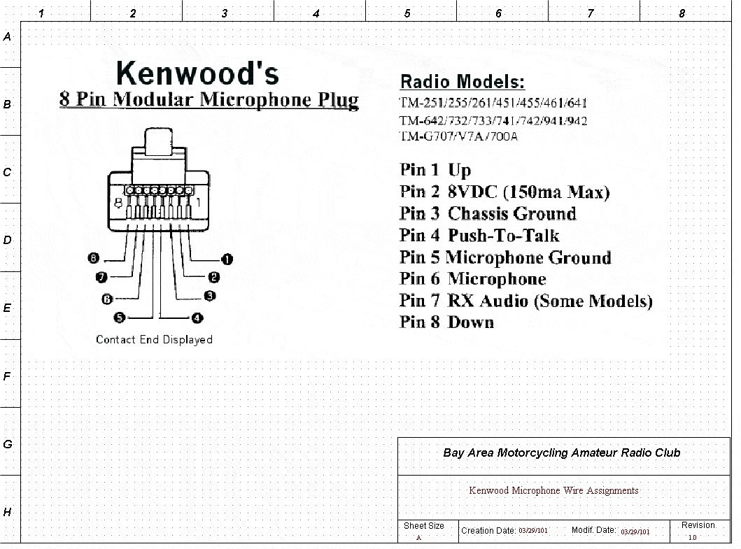 kenwood mc 50 wiring diagram wiring librarythumb original chevy cobalt headlight wiring diagram 4685 at kenwood