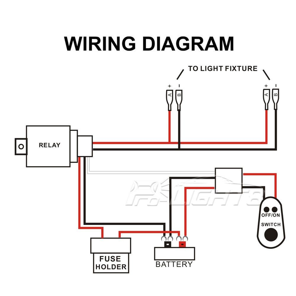 lights to fuse box wiring wiring diagram showdiy led light bar fuse box wiring diagram inside