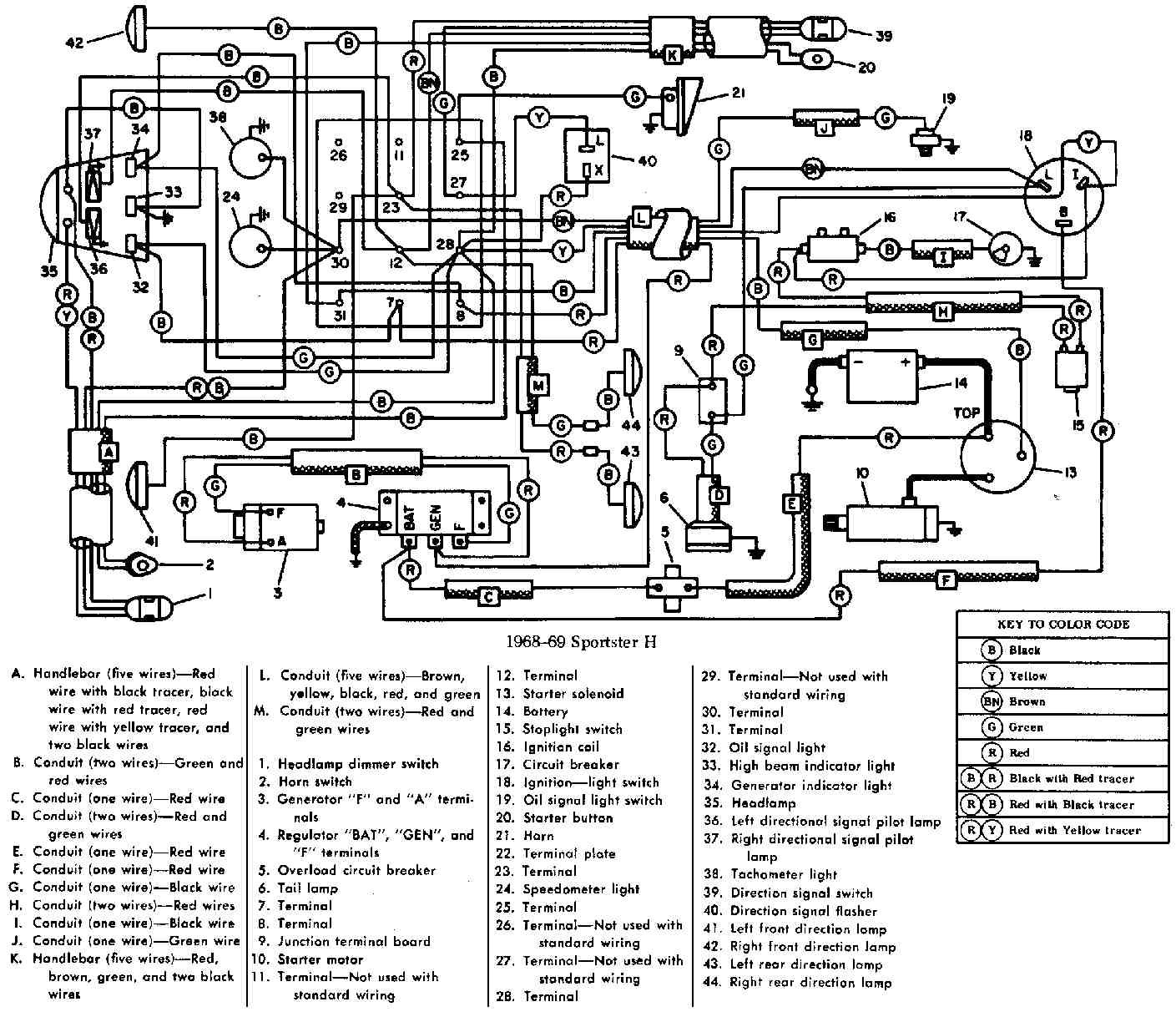 electrical wiring diagram of 1968 1969 harley davidson sportster