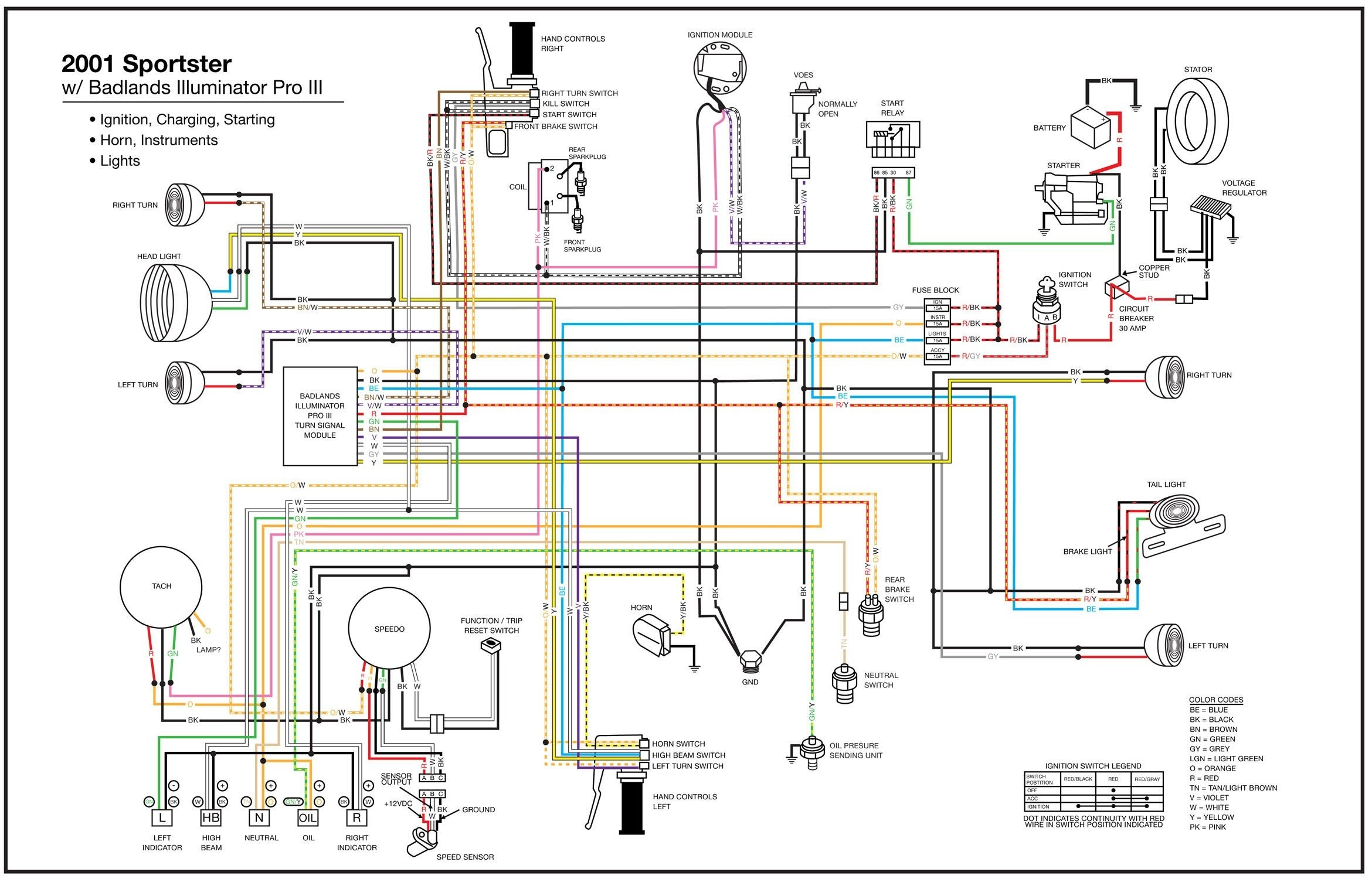 2006 sportster wiring diagram wiring diagram fascinatingharley 2006 sportster wiring harness diagram wiring diagram 2006 harley