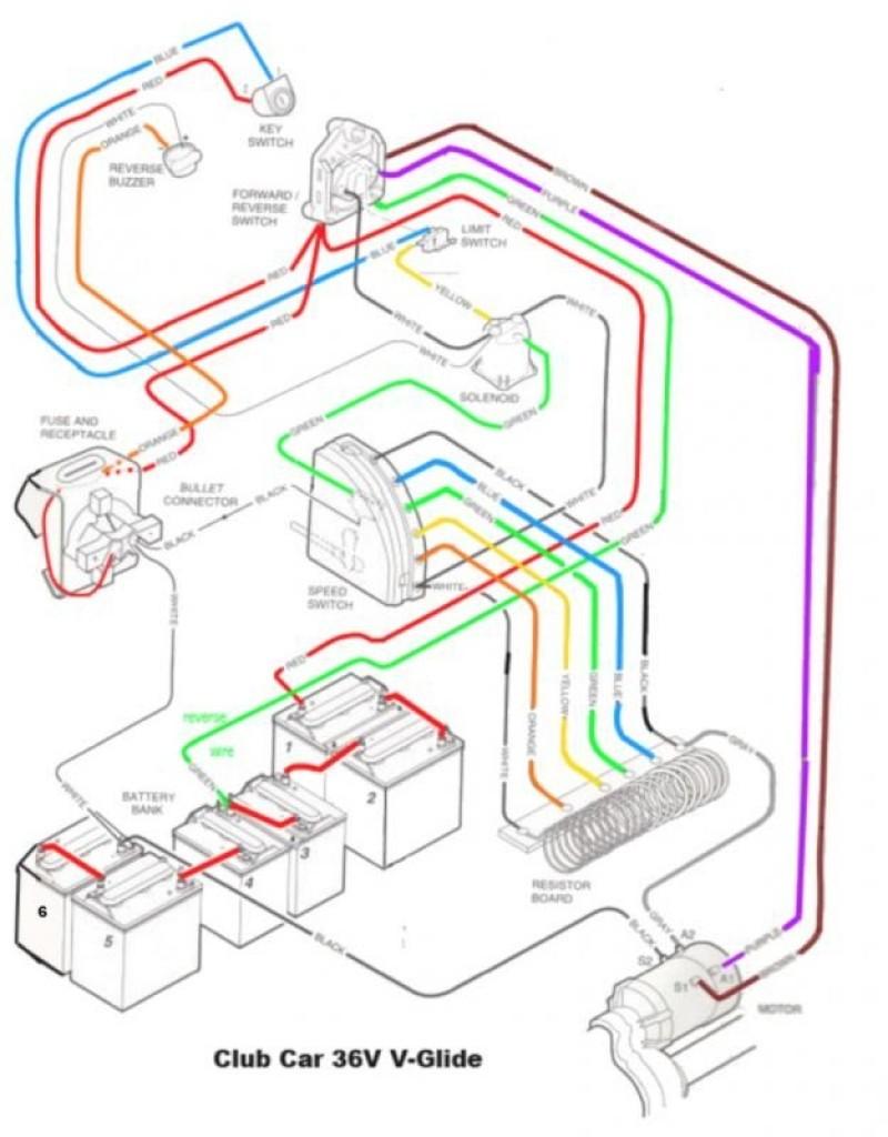 club car 36v wiring diagram wiring diagram z club cart 36 volt wiring diagrams wiring diagram