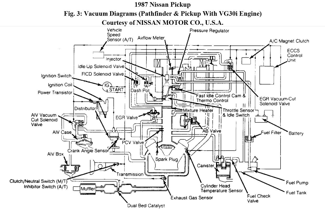 1996 Nissan D21 Wiring Diagram New