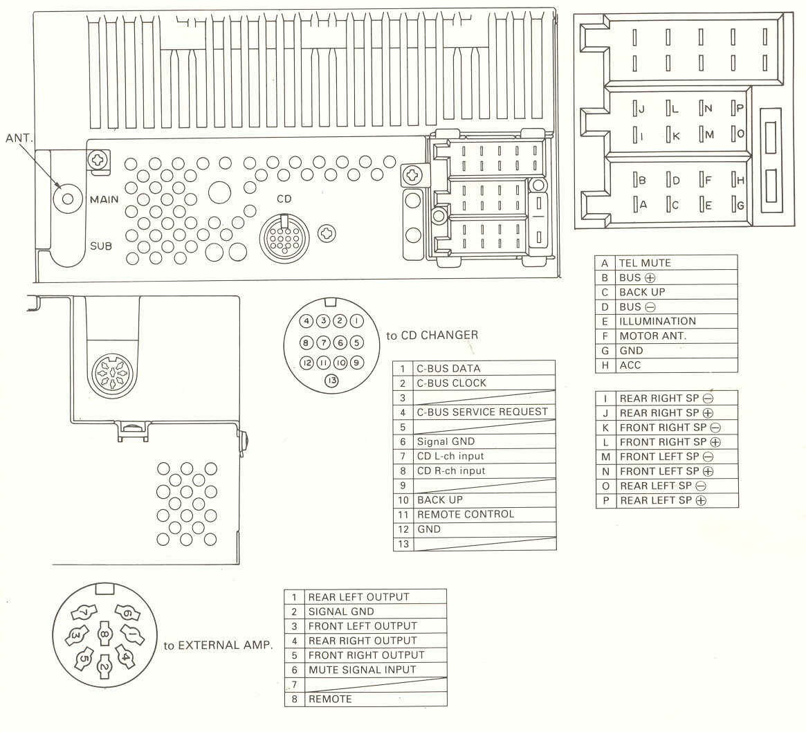 saab stereo wiring harness wiring diagram featuressaab stereo wiring wiring diagram img saab radio wiring harness