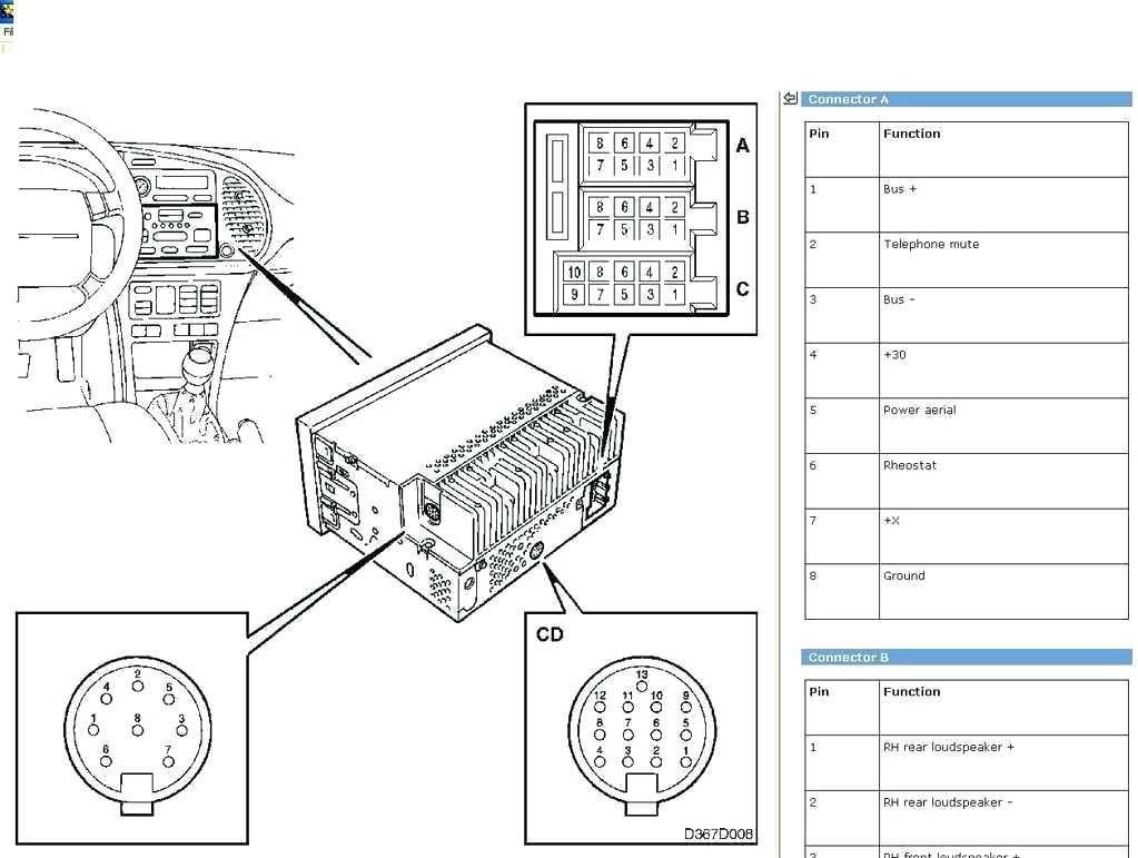 radio wiring diagram saab 9 3 wiring diagram inside 1999 saab 9 3 radio wiring