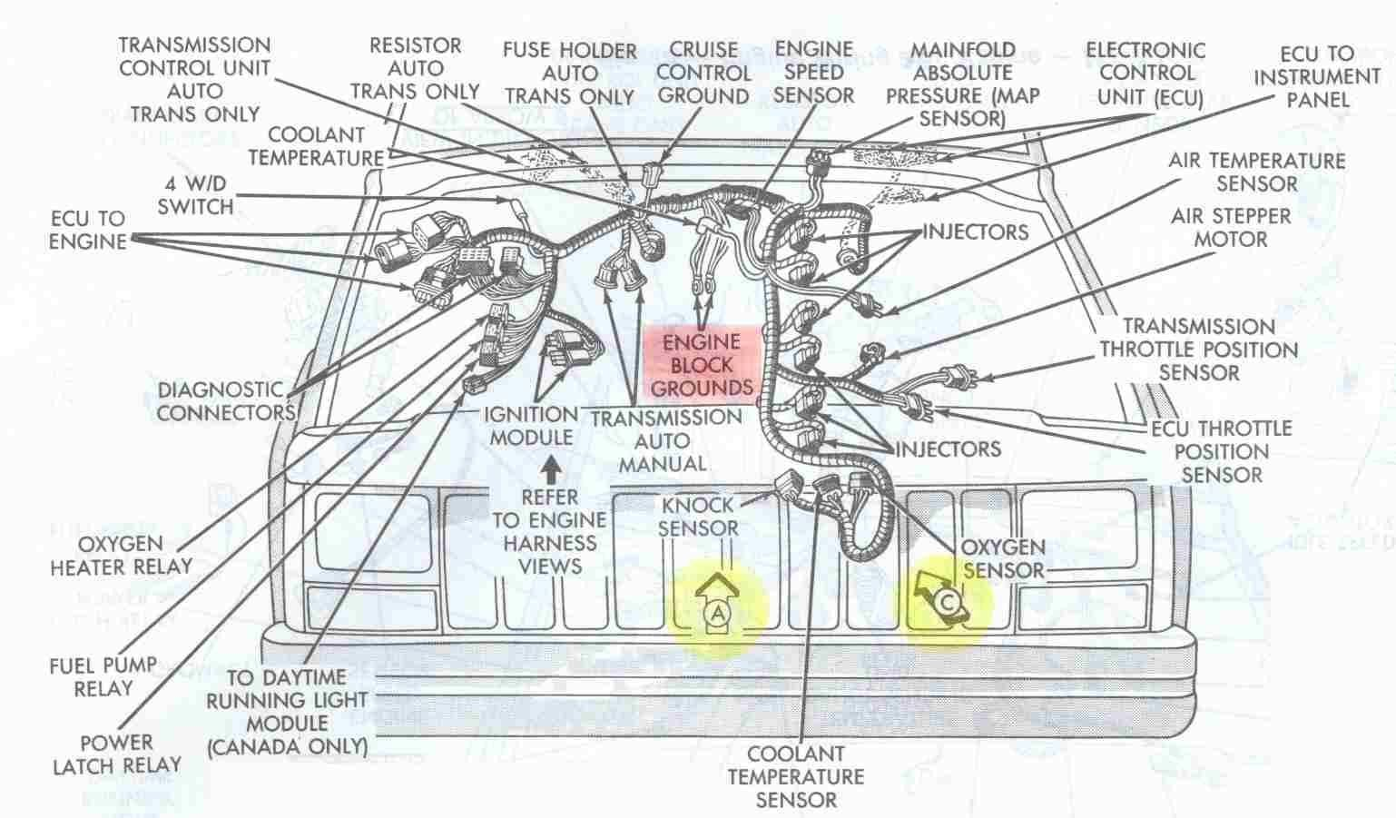 2001 Jeep Grand Cherokee Engine Diagram Wiring Library 99 Jeep Cherokee Electrical Schematics