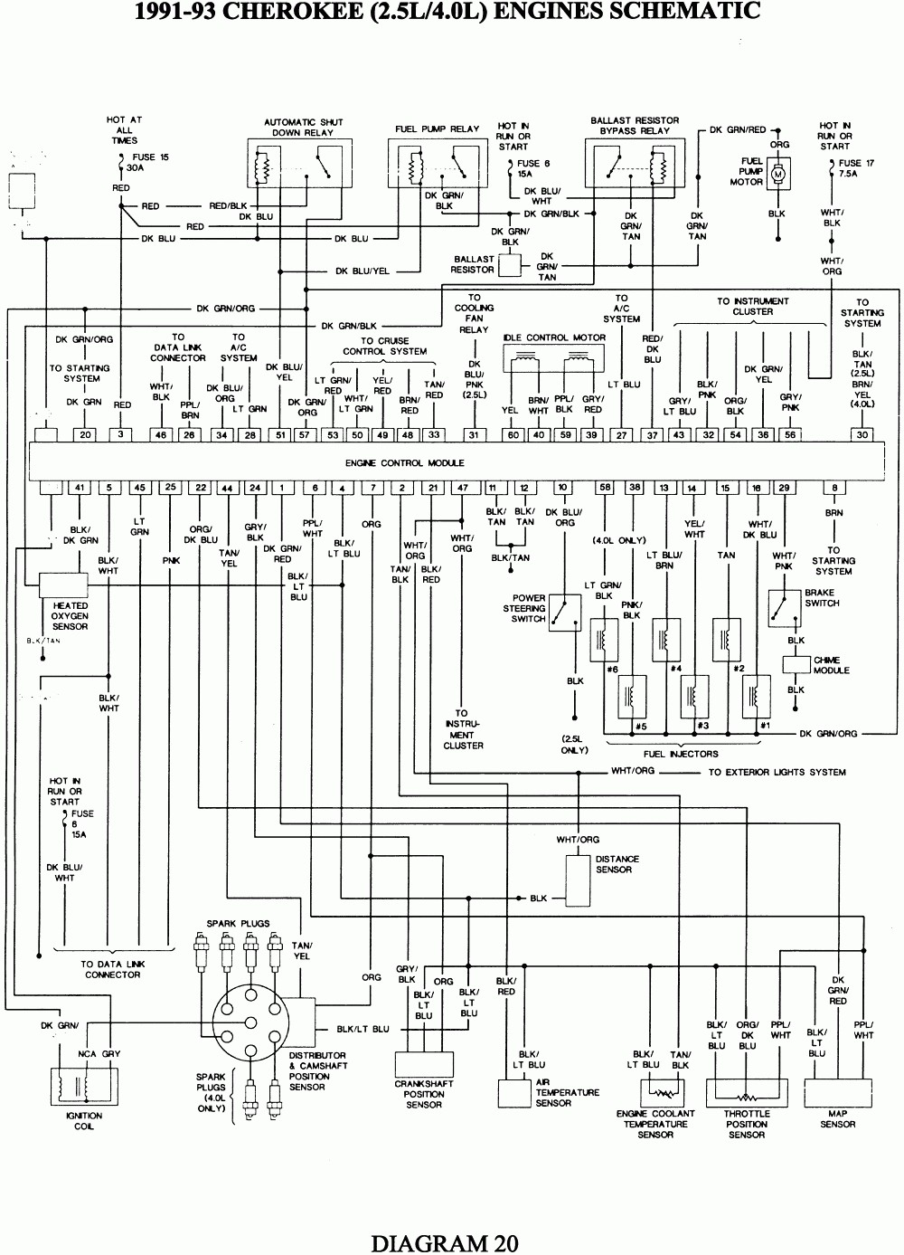 98 Jeep Cherokee Engine Diagram Wiring Diagrams Konsult 1997 Grand Cherokee Engine Diagrams