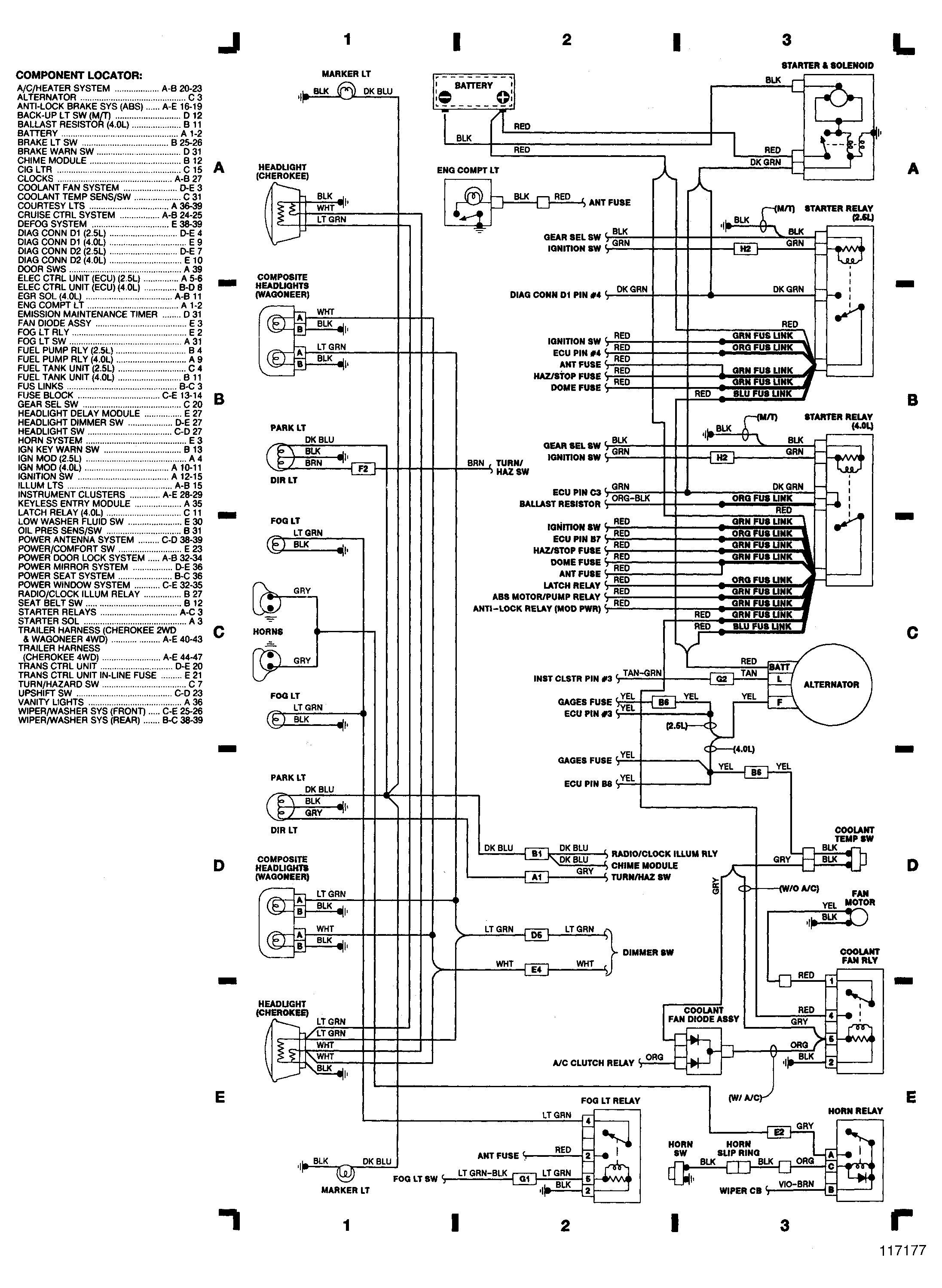 2001 jeep cherokee wiring harness wiring diagram expert 2001 jeep cherokee wiring harness wiring diagram fascinating