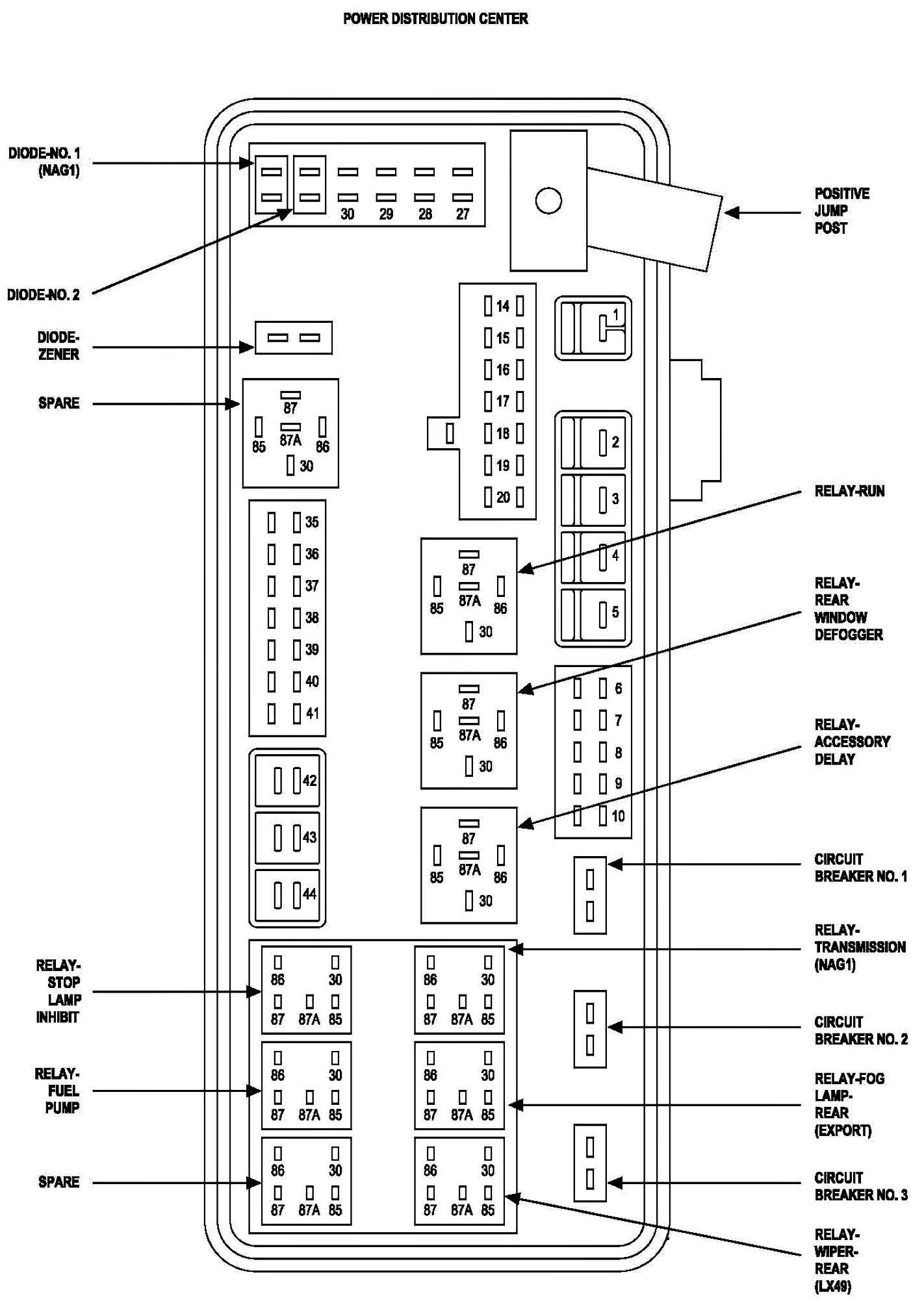 2006 pt cruiser fuse box diagram wiring diagram paperchrysler fuse diagram wiring diagram toolbox 2006 pt