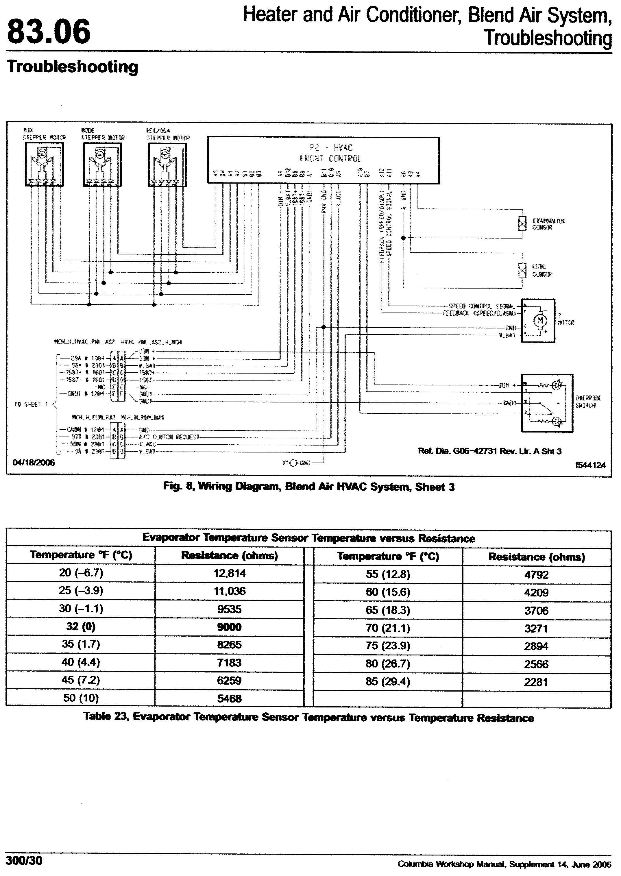 2005 Columbia Wiring Diagram Wiring Diagram Blog Freightliner Turn Signal Wiring Diagram Freightliner Turn Signal Wiring Diagram