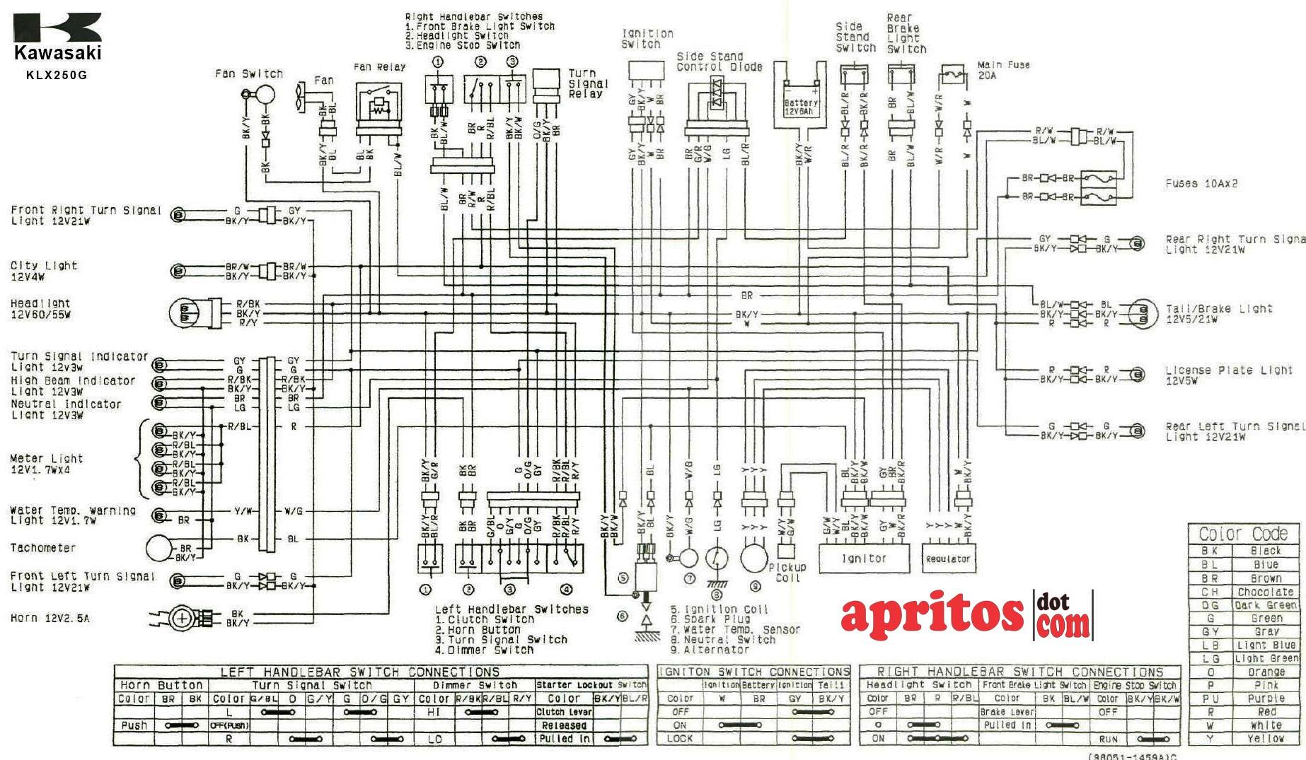 klx 250 wiring diagram another blog about wiring diagram u2022 rh ok2 infoservice ru Bad Boy 2012