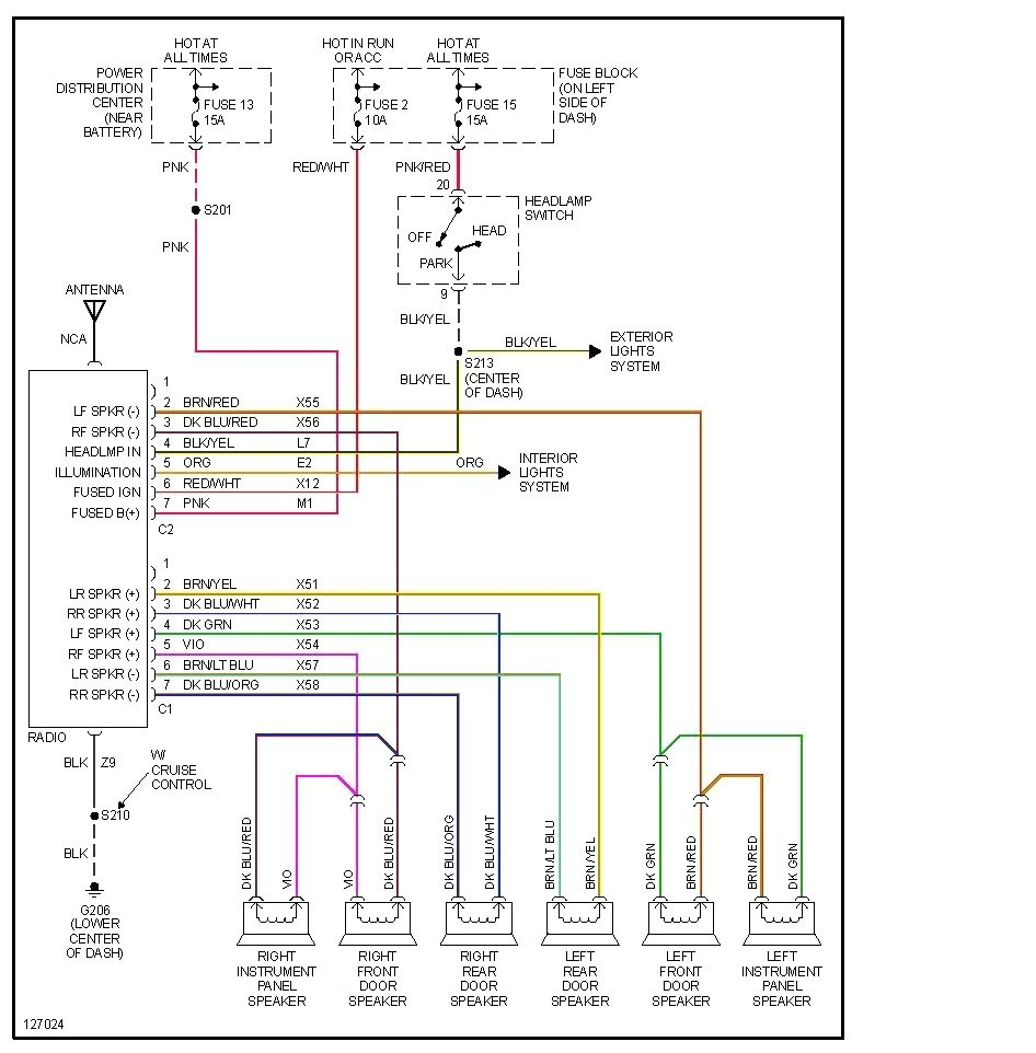 2000 Dodge Caravan Stereo Wiring Diagram from mainetreasurechest.com