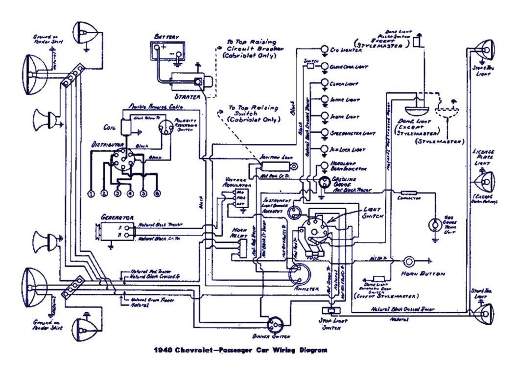 Ezgo Wiring Diagram Lights Wiring Diagram New Wiring Diagram For Golf Cart Lights Wiring Circuit Diagrams