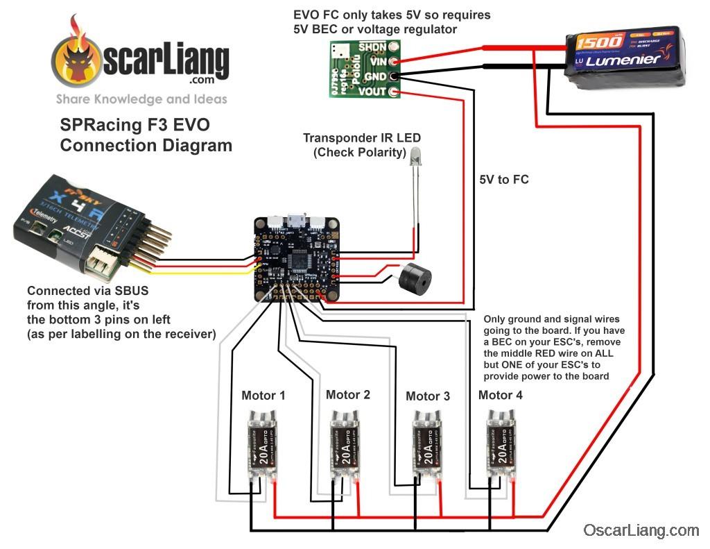 spracing f3 EVO FC WIRING connection