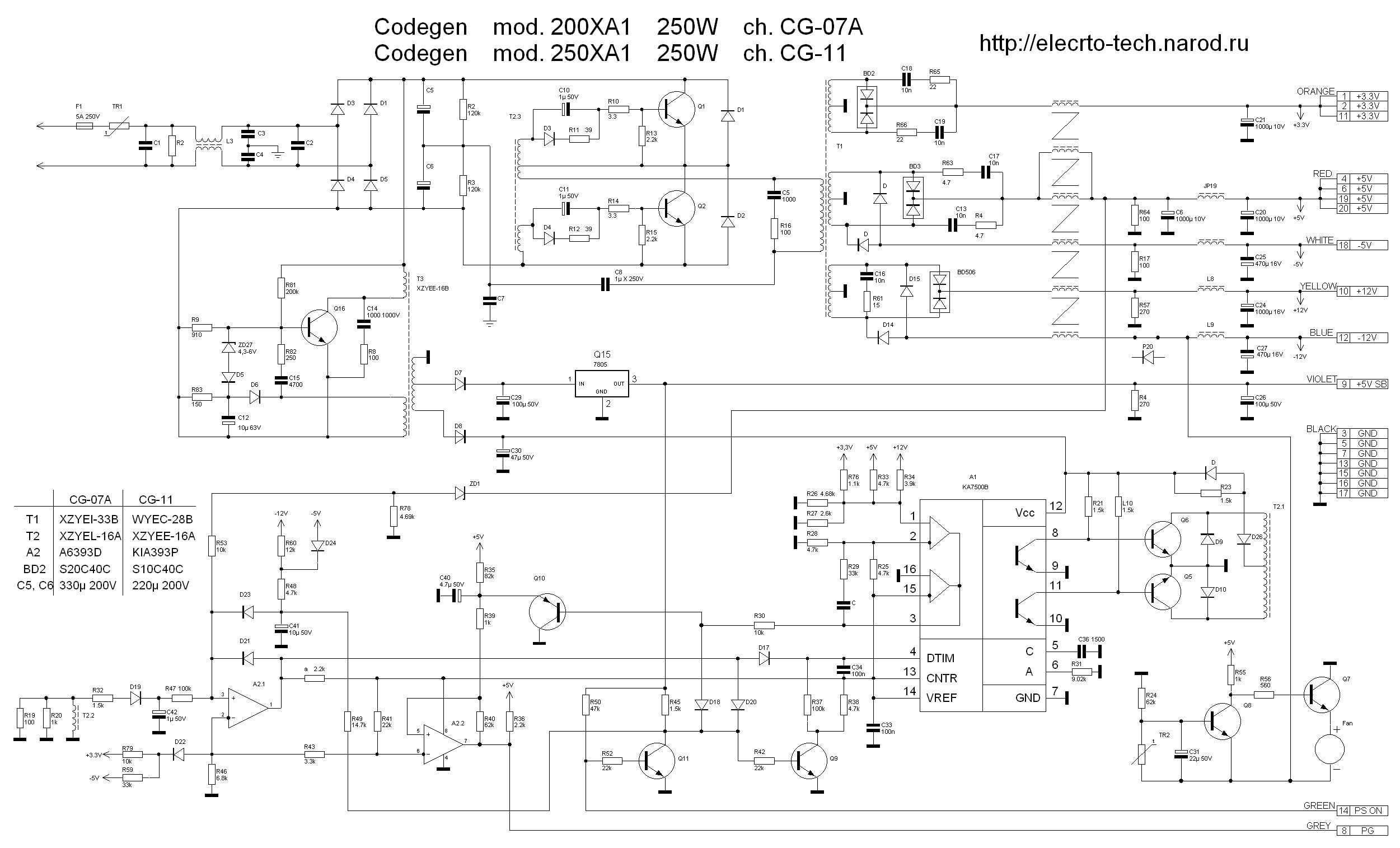 Codegen ATX 250W 250XA1