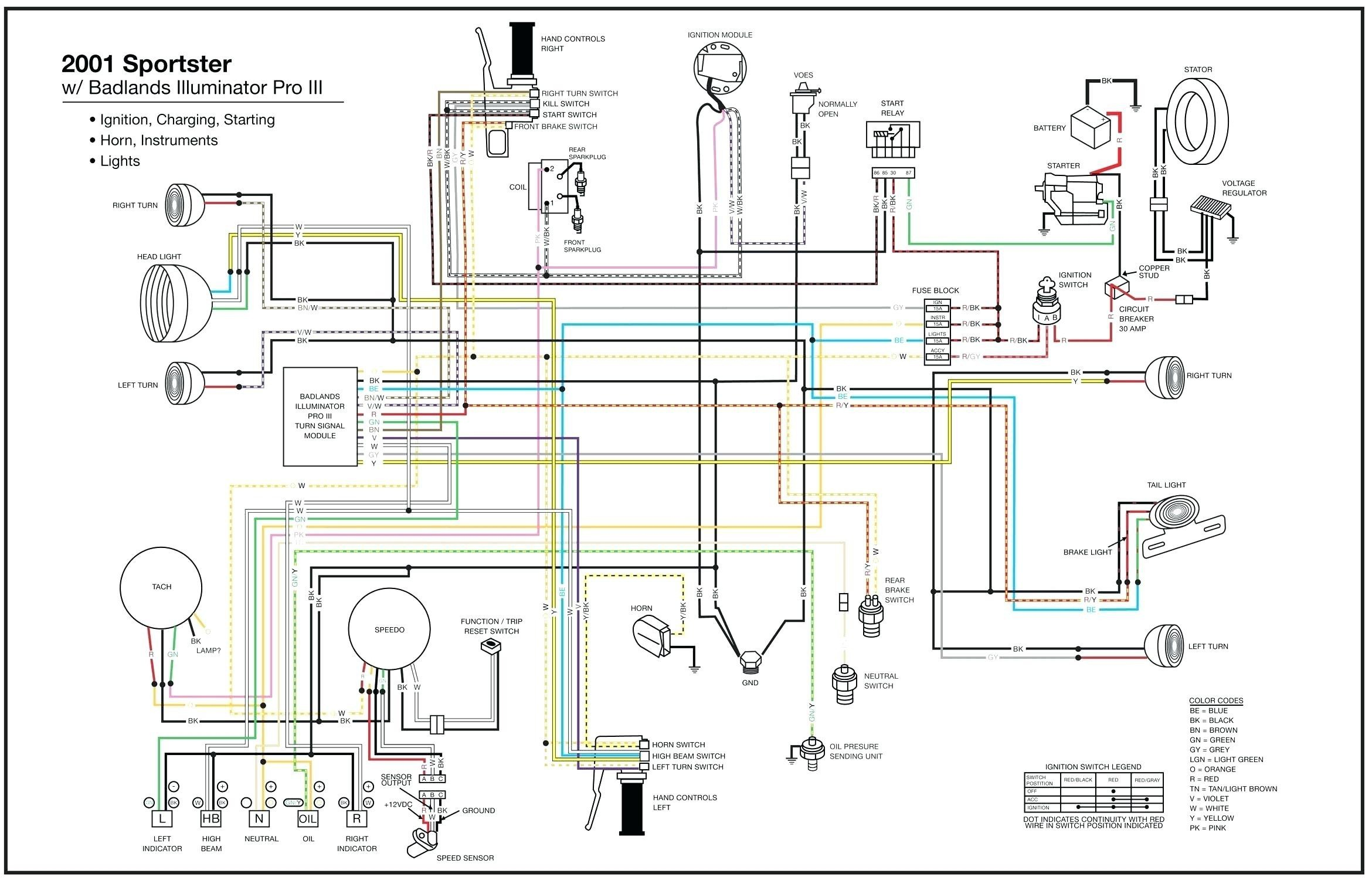 bk wiring diagram wiring diagram img 2001 sportster wiring diagram wiring diagram mega bk wiring diagram