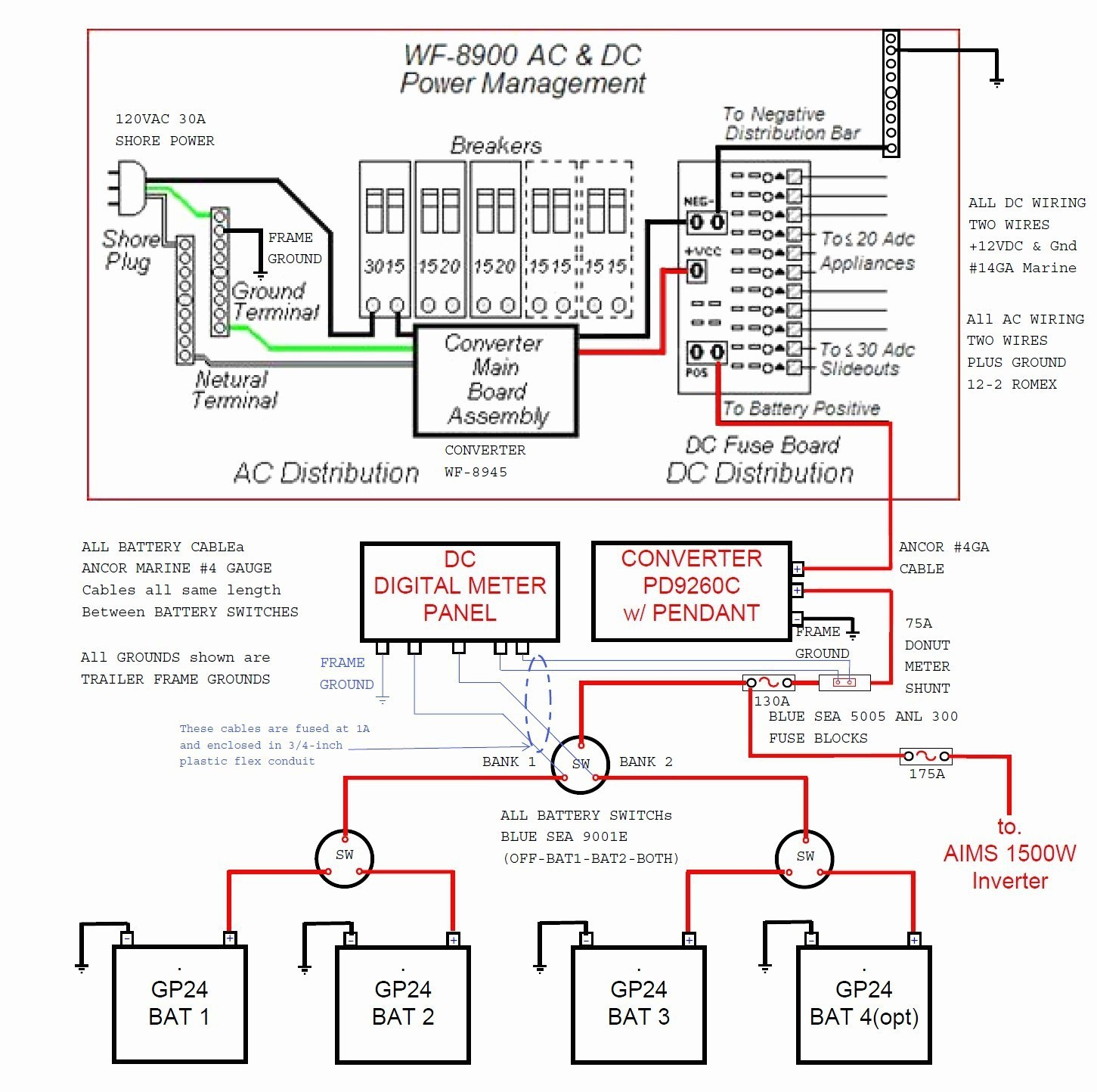 Referring to this diagram the earlier discussion of neutral to ground bonding still applies The relay that ac plishes that is shown in the green oval
