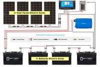 Best Wiring Diagram for Shore Power On A Can Best Of solar Panel Calculator and Diy Wiring Diagrams for Rv and Campers