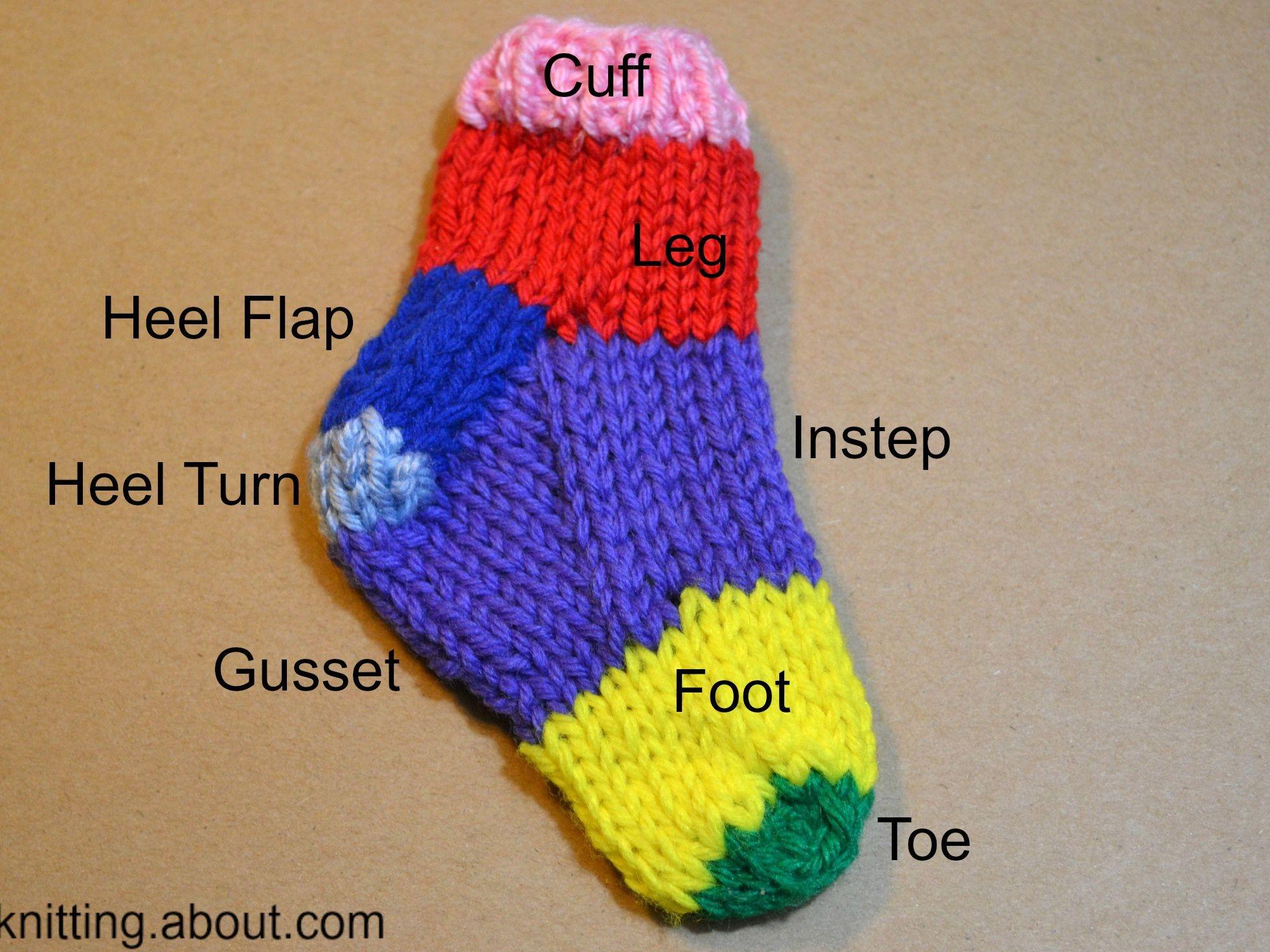 sock parts 56c76ea75f9b5879cc JPG