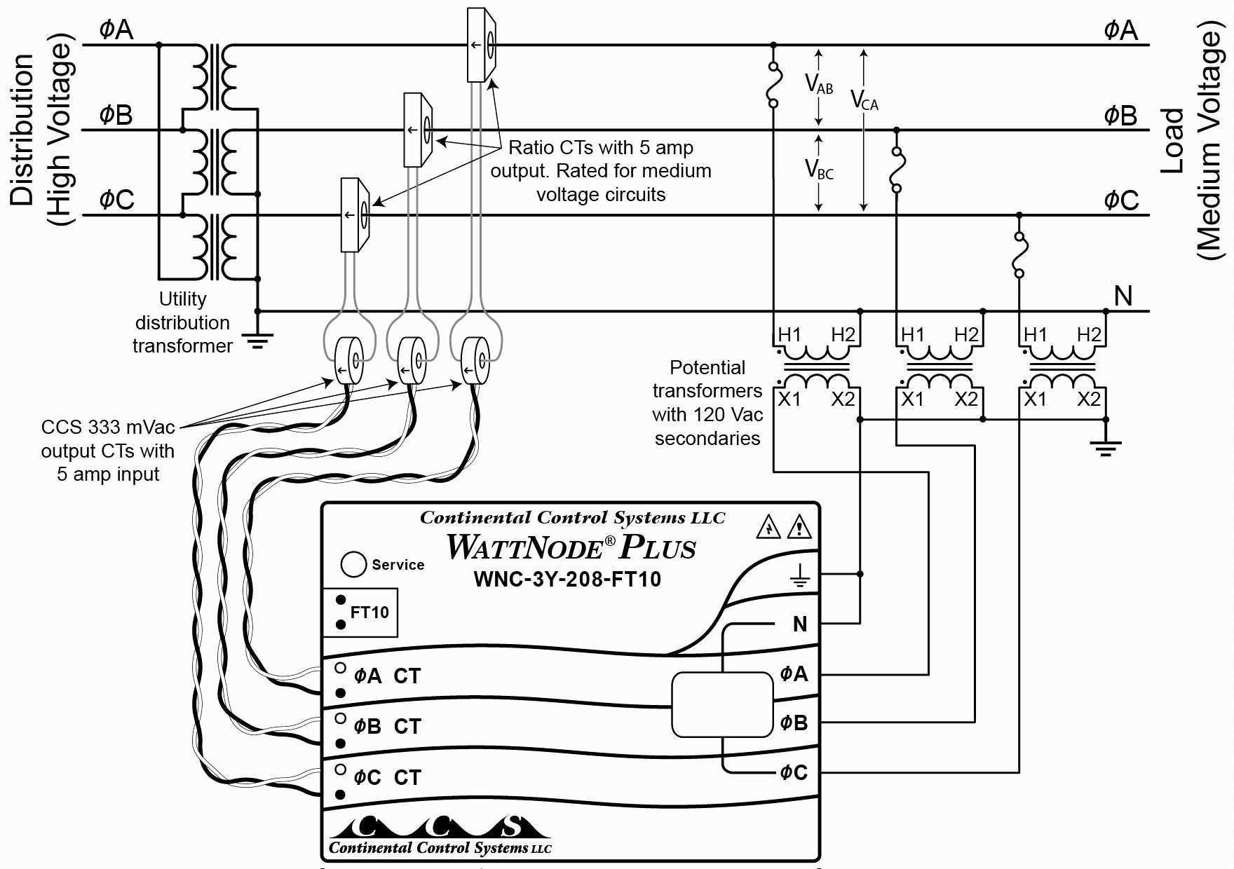 Pad Mount Transformer Wiring Diagram Lovely Transformers