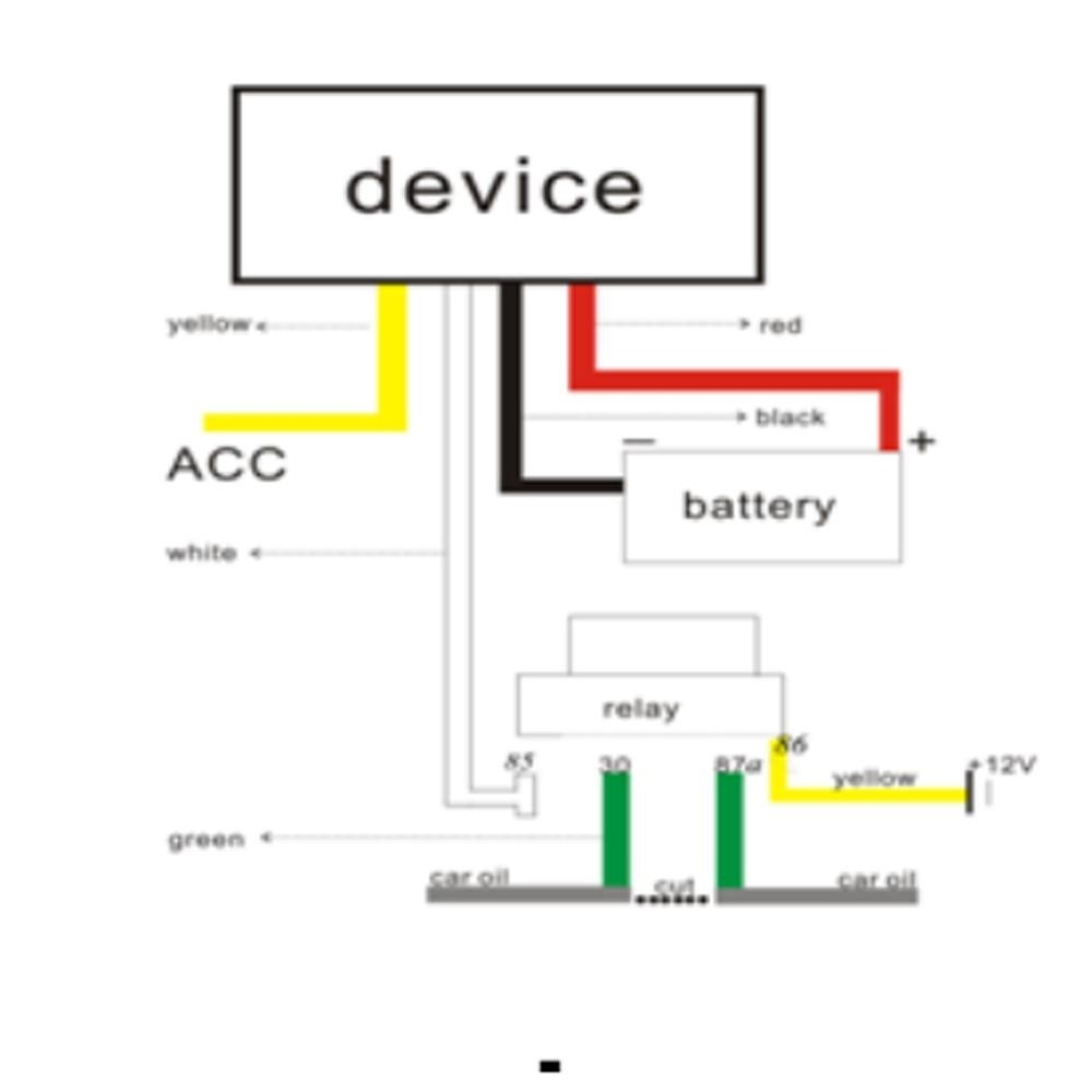 All Calamp Gps Wiring Diagram