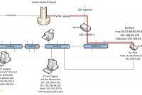 Electric Fan Schematic Diagram Inspirational Laptop Wire Diagram Wiring Diagram Datasource