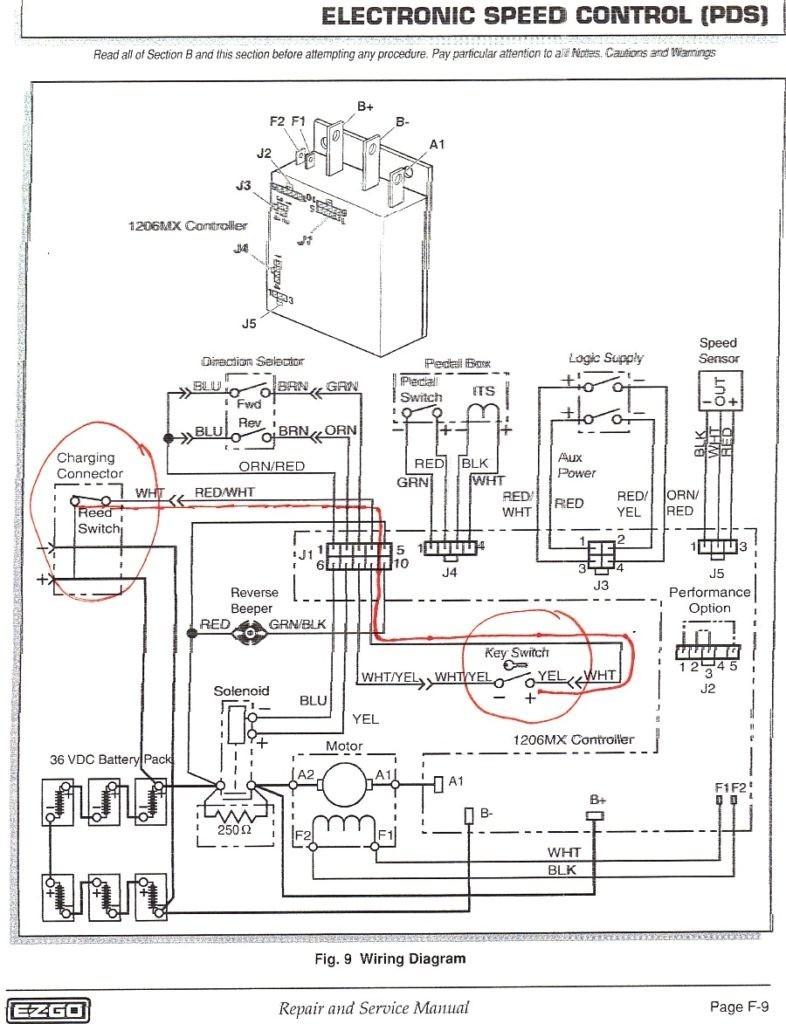 Ez Go Charger Wiring Ez Go Gas Wiring Diagram