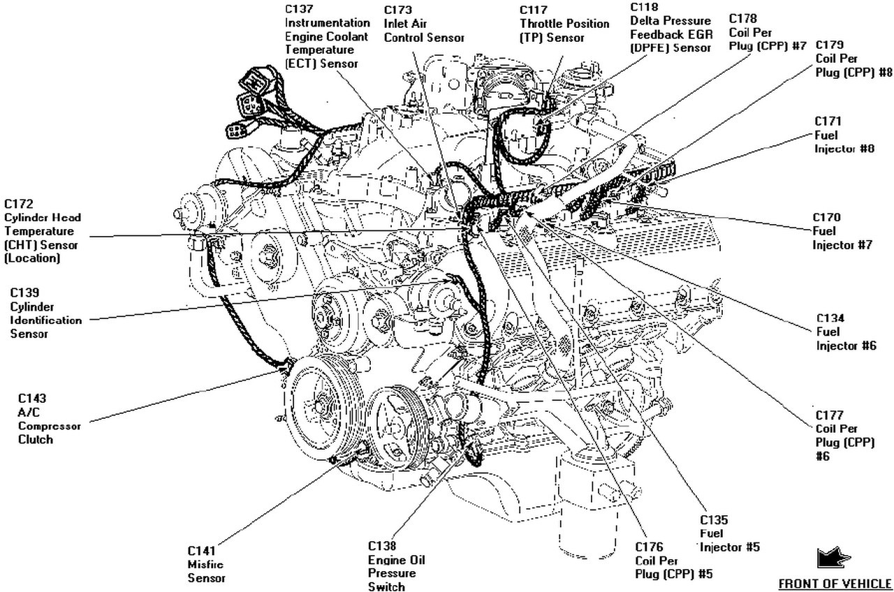 1998 Ford F150 4 6 Engine Diagram Wiring Diagrams Konsult 1998 Ford F150 Engine Diagram 1998 Ford F 150 Engine Diagram