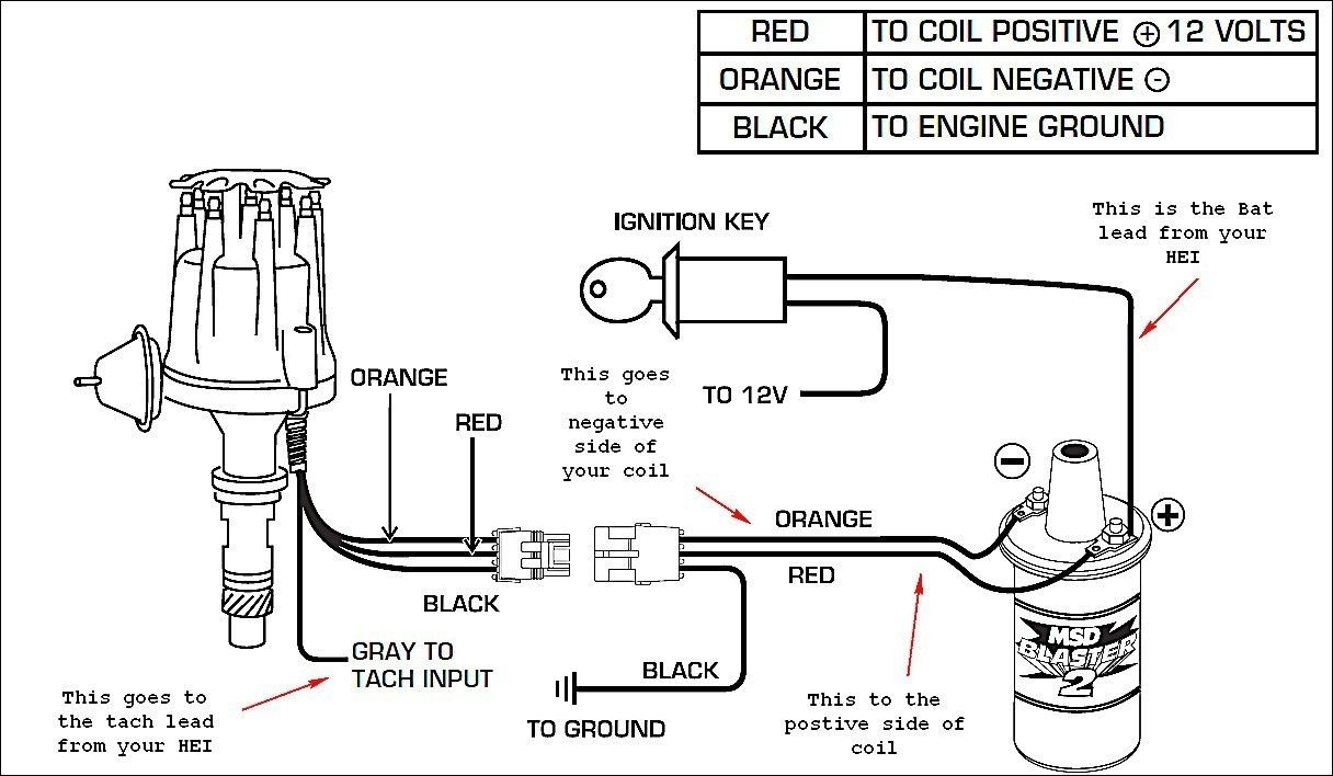 289 spark plug wiring diagram wiring diagram paper spark plug wiring diagram chevy 350 photo 1967