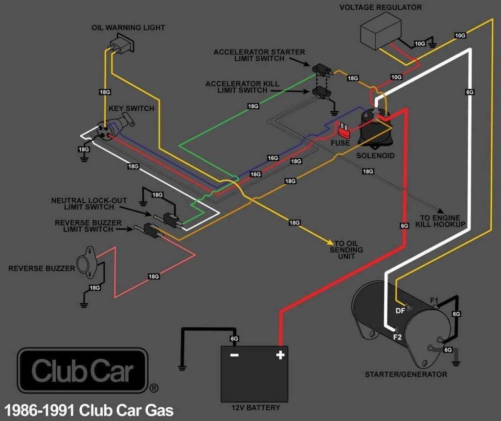 club car xrt wiring diagram wiring diagram toolbox wiring diagram club car 2005 2000 club car
