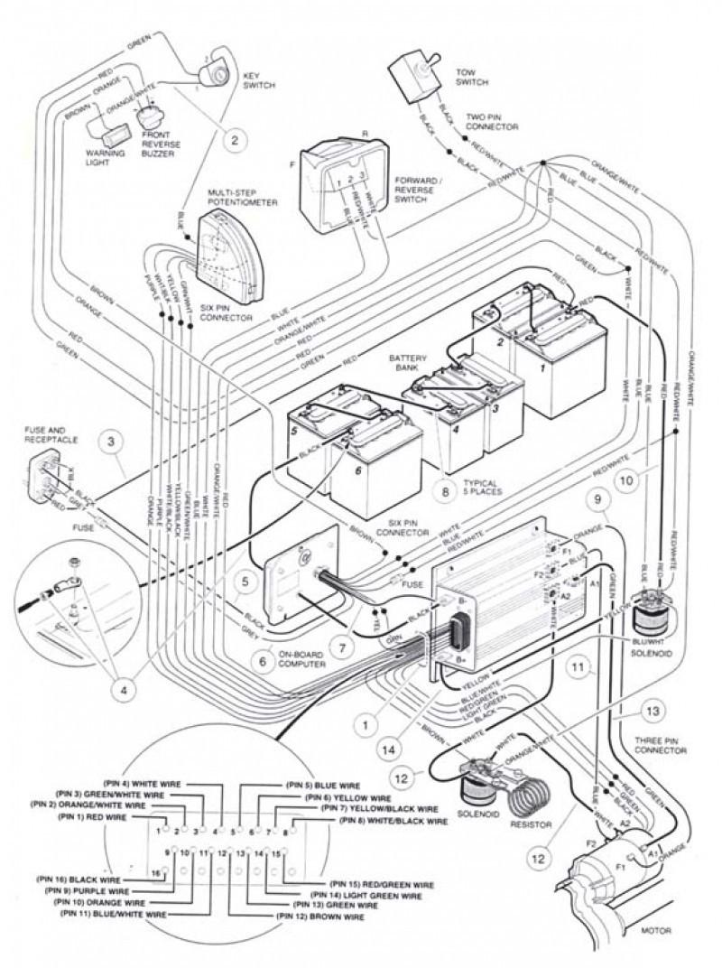 Club Cart Wiring Schematics Wiring Diagram Paper 86 Club Car Wiring Diagram