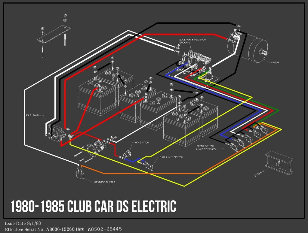 1985 Club Car Wiring Diagram