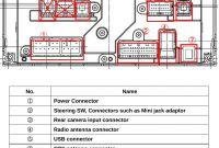Fujitsu Ten 138000 Wiring Diagram Elegant Ft0021a Car Navigation System with Bluetooth User Manual