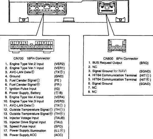 Fujitsu Ten    86120    Bz120    Wiring       Diagram    Unique      Wiring