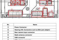 Fujitsu Ten 86120 Pinout Inspirational toyota Fujitsu 14 Wiring Diagram Wiring Diagram Host